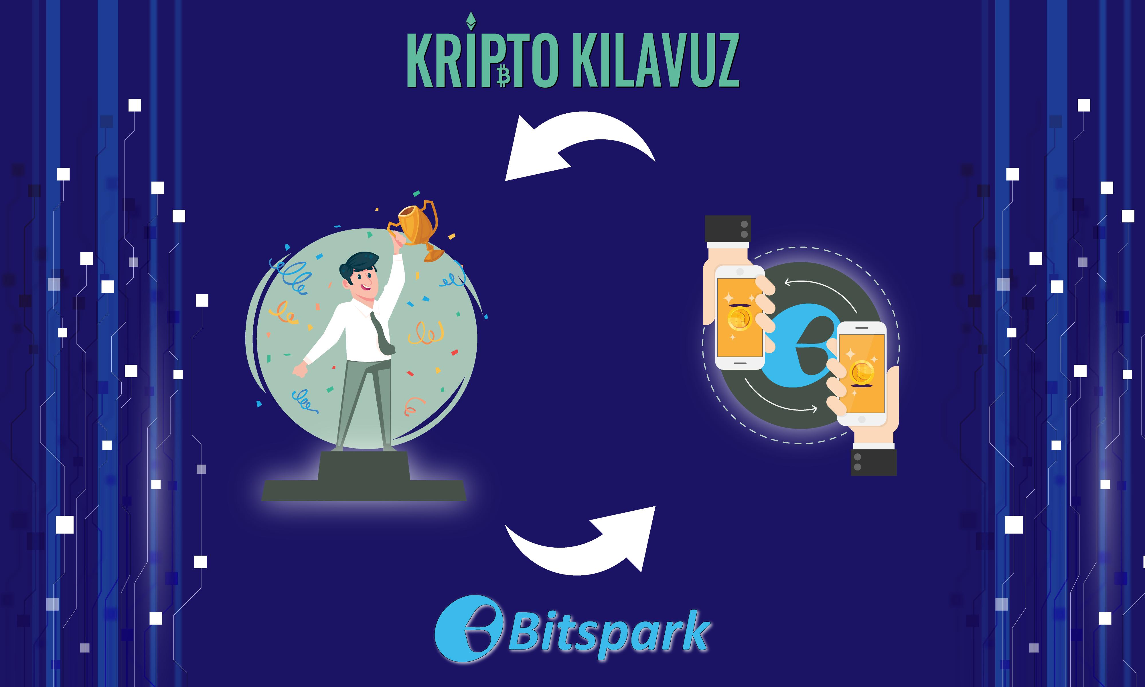 Transfer Şirketi Bitspark Kripto Para Transferlerinde Ödül Verecek!