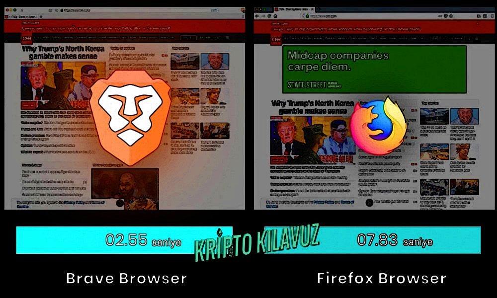 Brave Browser Mı Mozilla Firefox Mu?