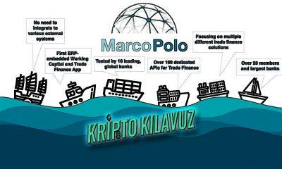 Marco Polo Blockchain Ticaret-Finansman Ağı'na Üç Yeni Üye Katıldı