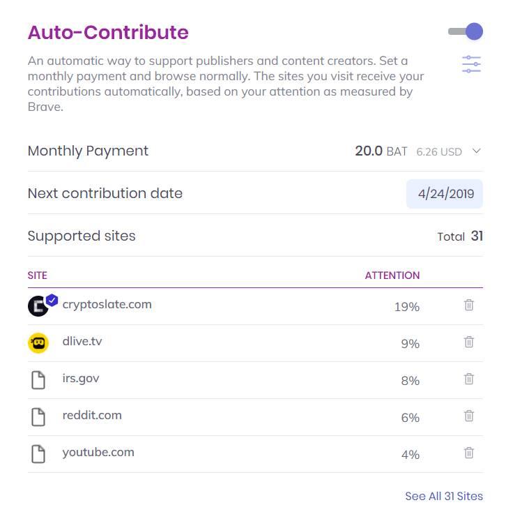 LA Times Onaylanmış Brave Browser Yayıncılarından Kripto İpuçları Almaya Başlayacak!