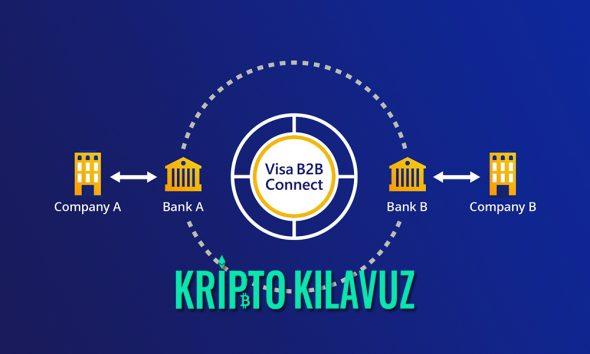 Visa, Blockchain'in Bazı Yönlerine Yönelik Global Sınır Ötesi Ağı Başlattı